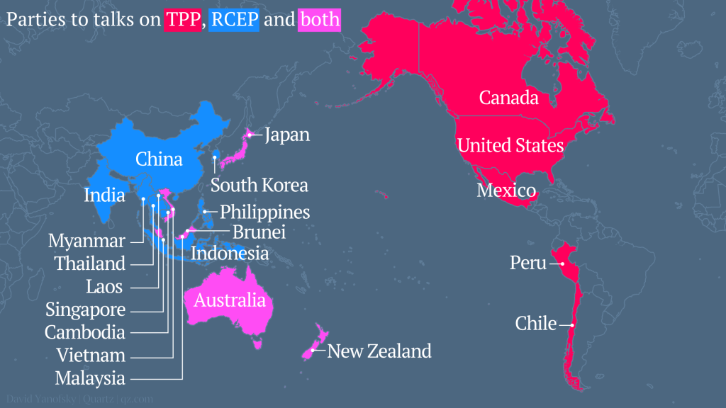 Tpp Rcep And Aiib Rmg Bangladesh